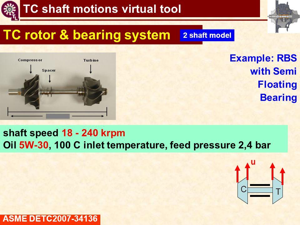 TC rotor & bearing system