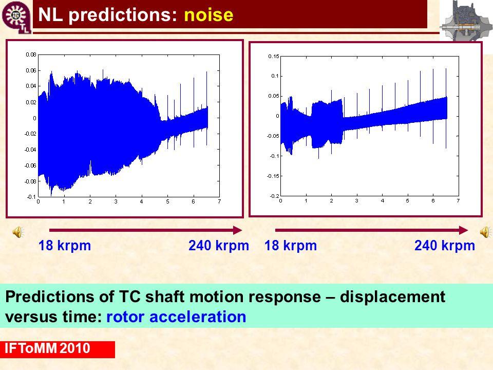 NL predictions: noise 18 krpm 240 krpm. 18 krpm 240 krpm.