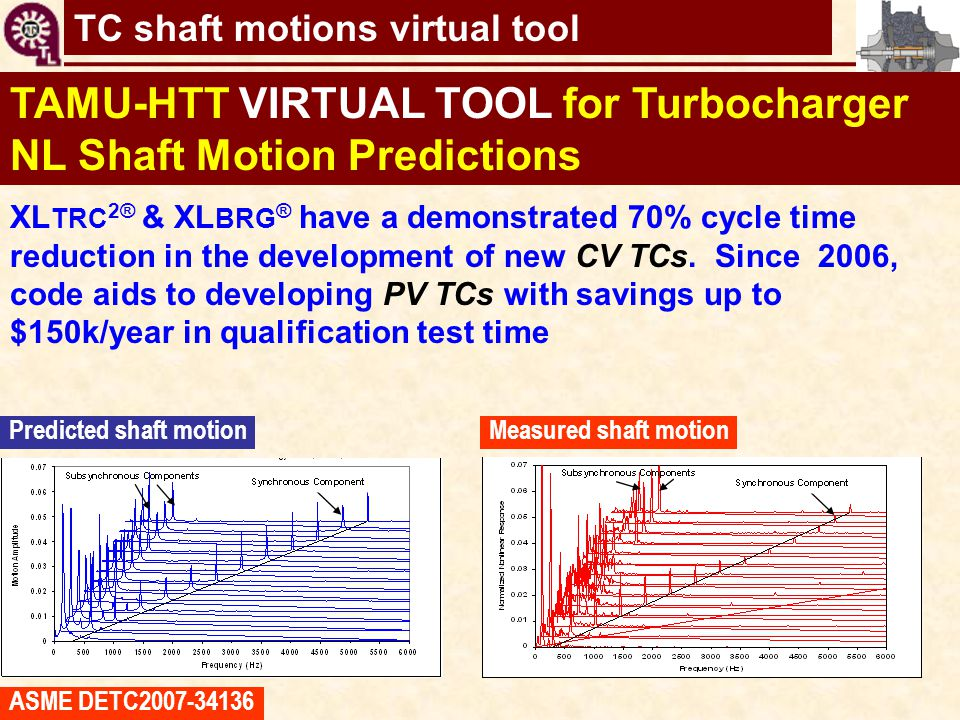 TAMU-HTT VIRTUAL TOOL for Turbocharger NL Shaft Motion Predictions