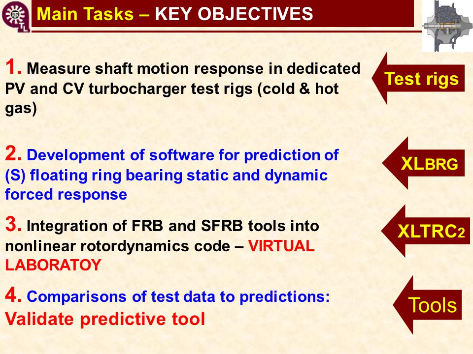 4. Comparisons of test data to predictions: Validate predictive tool