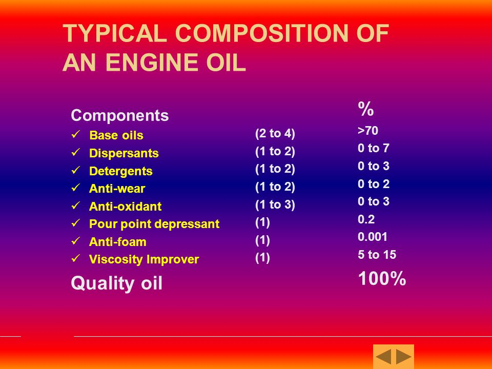 TYPICAL COMPOSITION OF AN ENGINE OIL