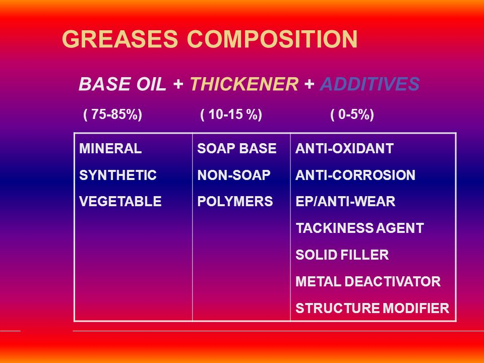 GREASES COMPOSITION BASE OIL + THICKENER + ADDITIVES