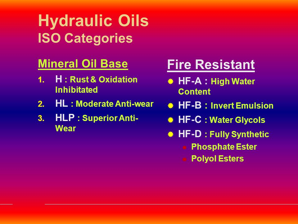 Hydraulic Oils ISO Categories