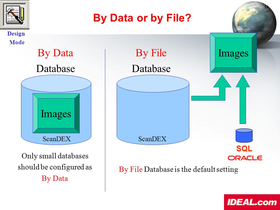 By Data or by File Images By Data Database By File Database Images