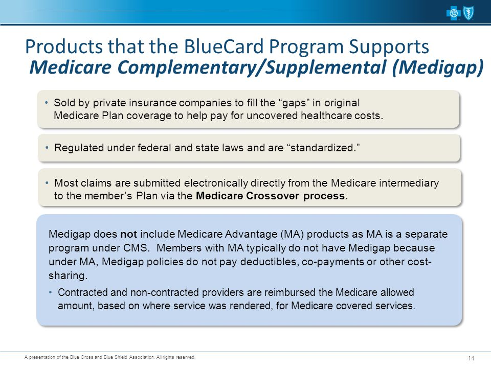 Products that the BlueCard Program Supports Medicare Complementary/Supplemental (Medigap)