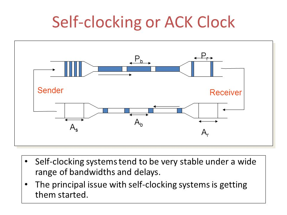 Self-clocking or ACK Clock