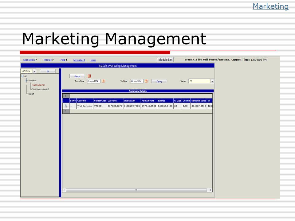 Marketing Marketing Management