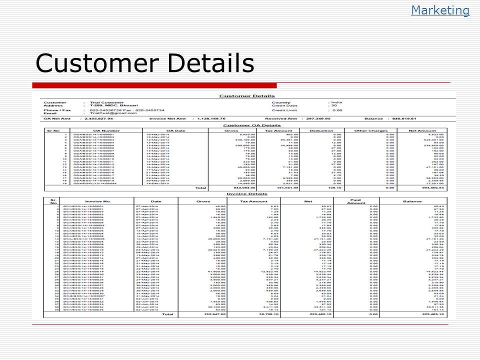 Marketing Customer Details