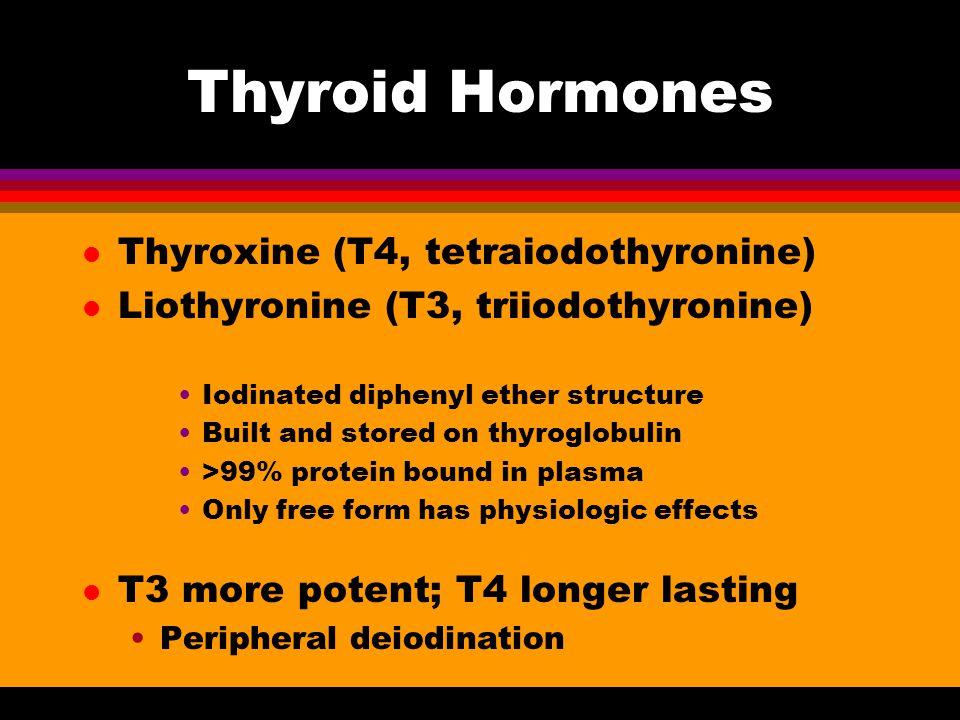 Thyroid Hormones Thyroxine (T4, tetraiodothyronine)