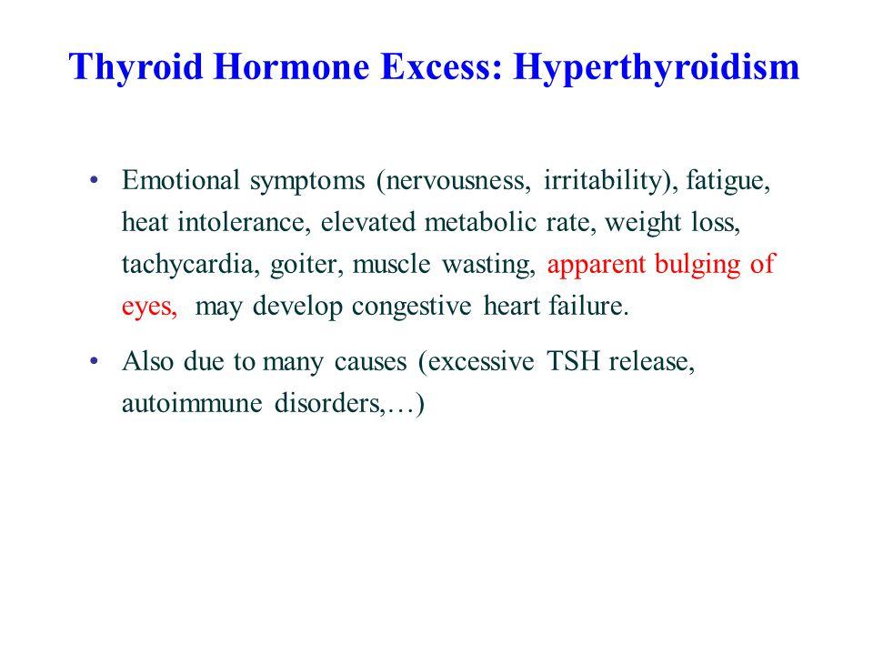 Thyroid Hormone Excess: Hyperthyroidism