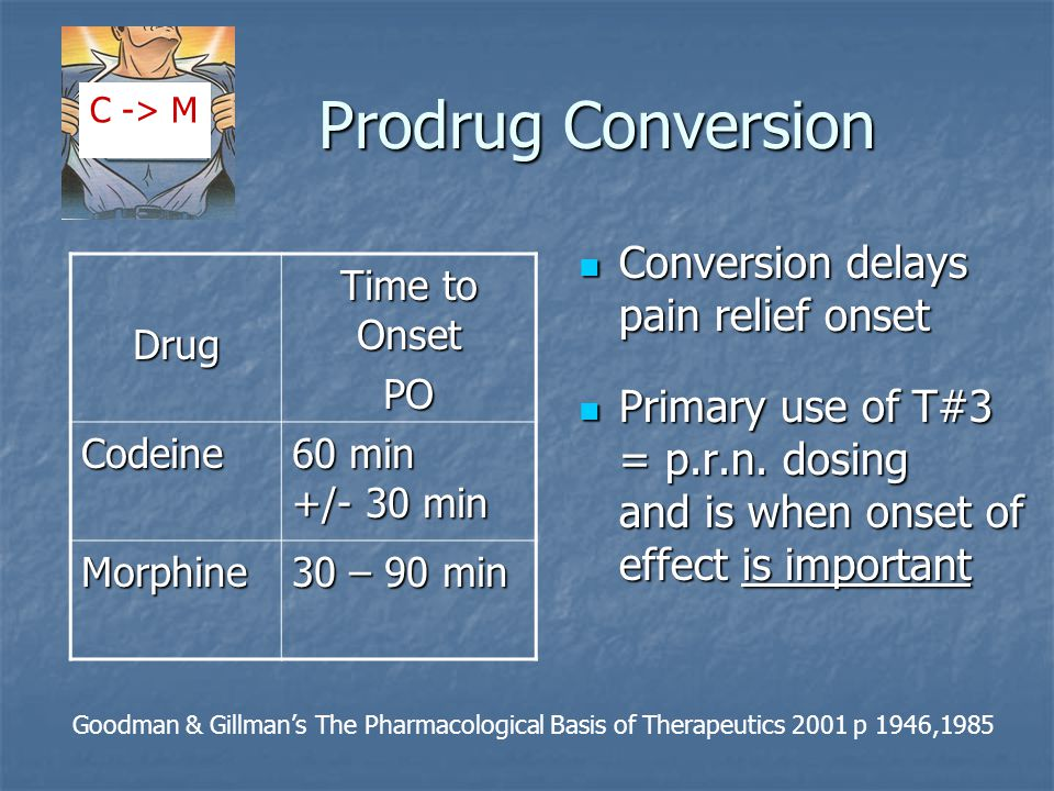Prodrug Conversion Conversion delays pain relief onset