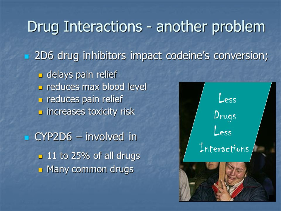 Drug Interactions - another problem
