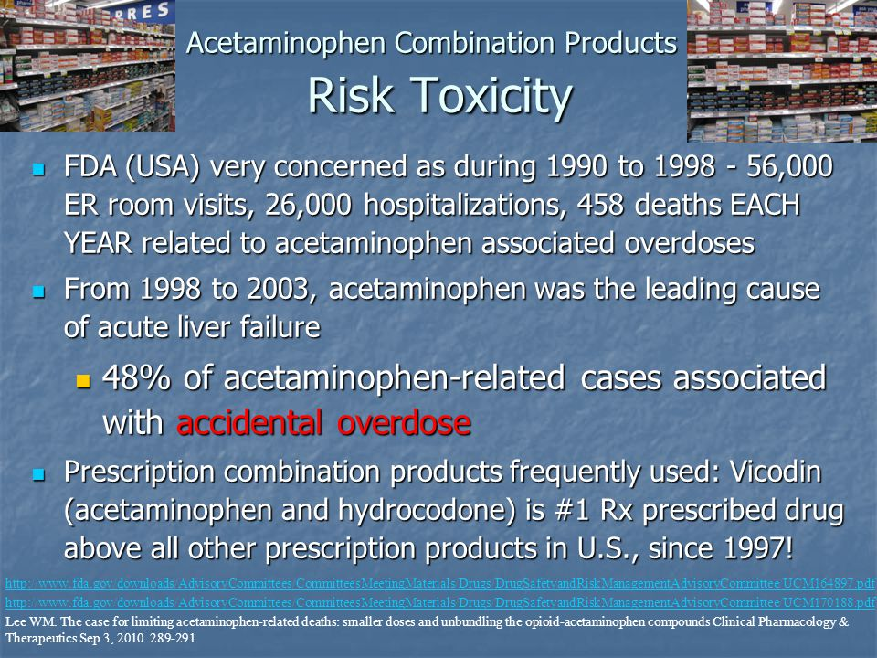 Acetaminophen Combination Products Risk Toxicity