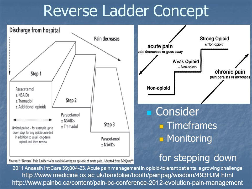 Reverse Ladder Concept