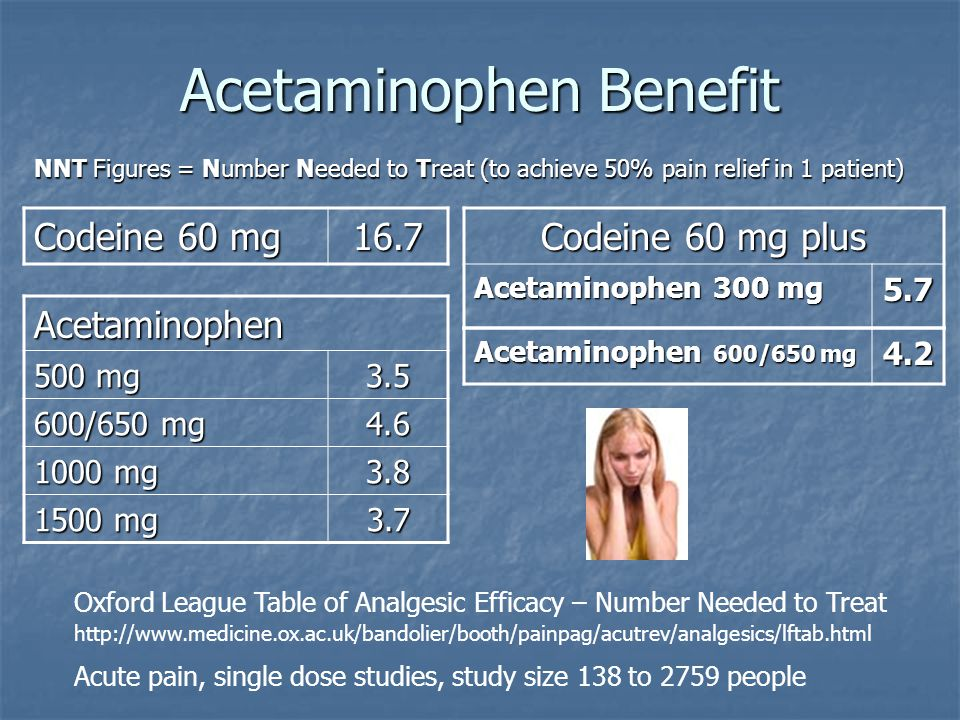 Acetaminophen Benefit