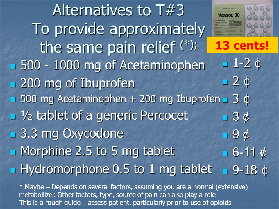 Alternatives to T#3 To provide approximately the same pain relief (*);