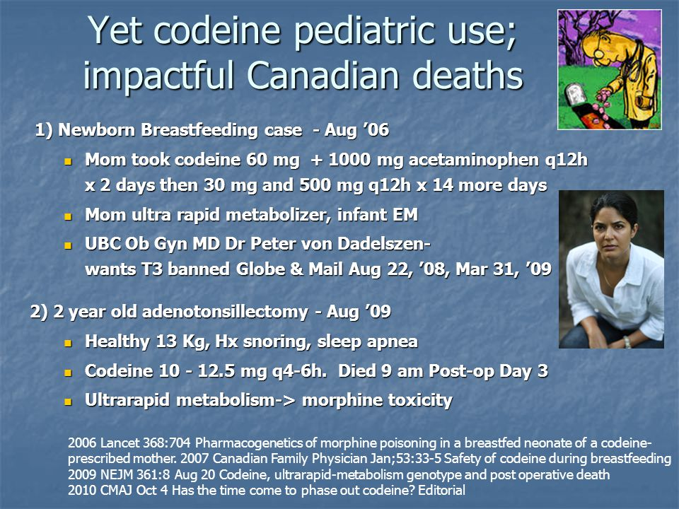Yet codeine pediatric use; impactful Canadian deaths