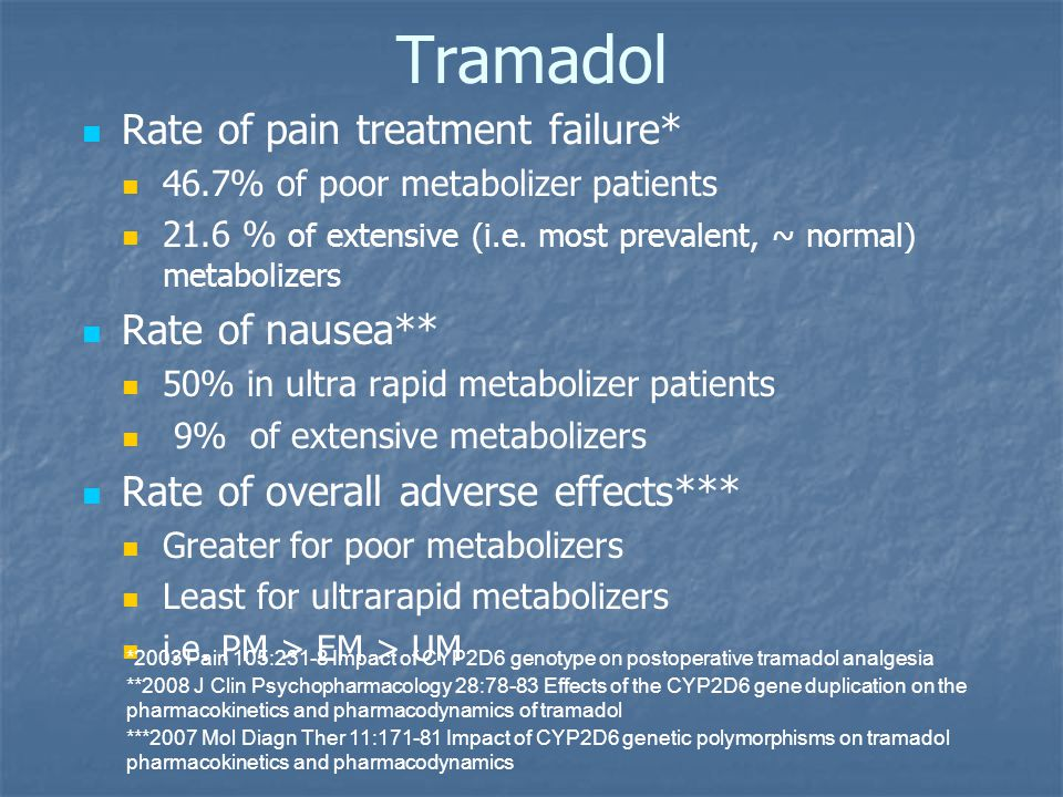 Tramadol Rate of pain treatment failure* Rate of nausea**