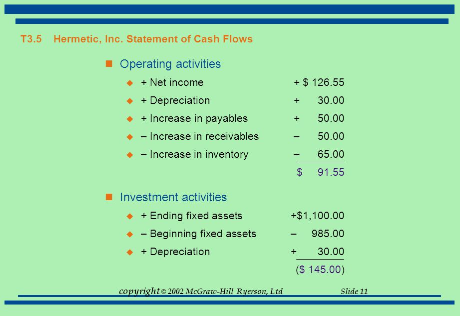 T3.5 Hermetic, Inc. Statement of Cash Flows