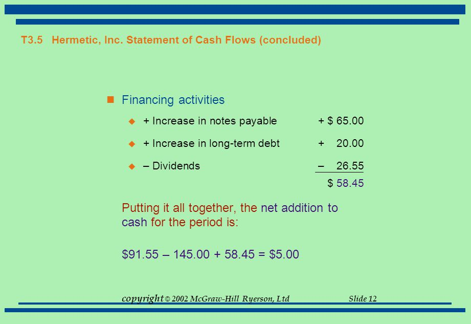 T3.5 Hermetic, Inc. Statement of Cash Flows (concluded)