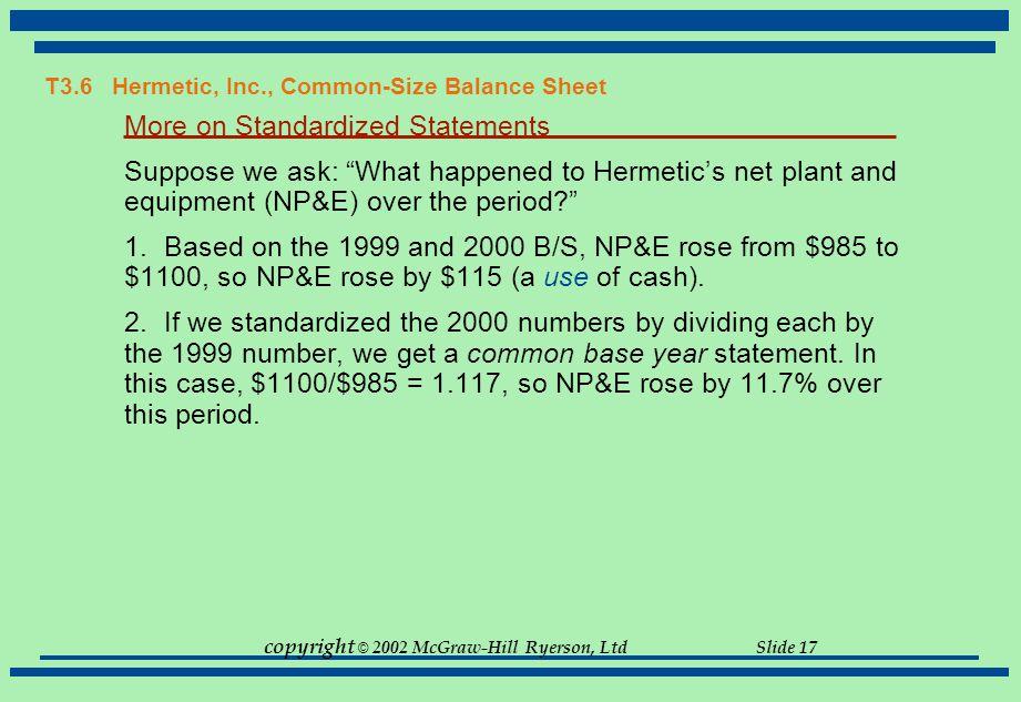 T3.6 Hermetic, Inc., Common-Size Balance Sheet