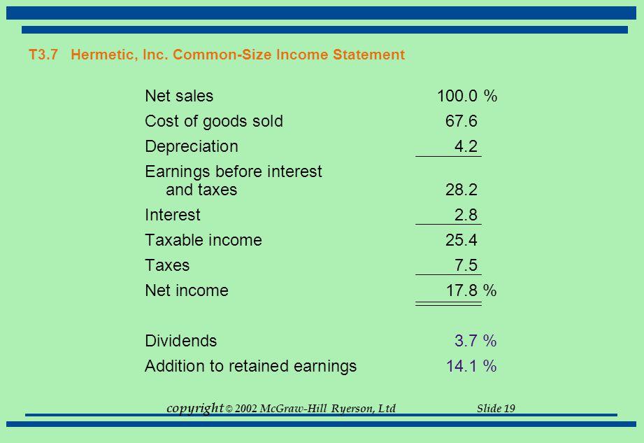 T3.7 Hermetic, Inc. Common-Size Income Statement