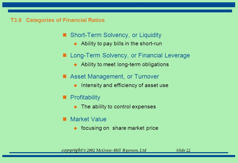 T3.9 Categories of Financial Ratios