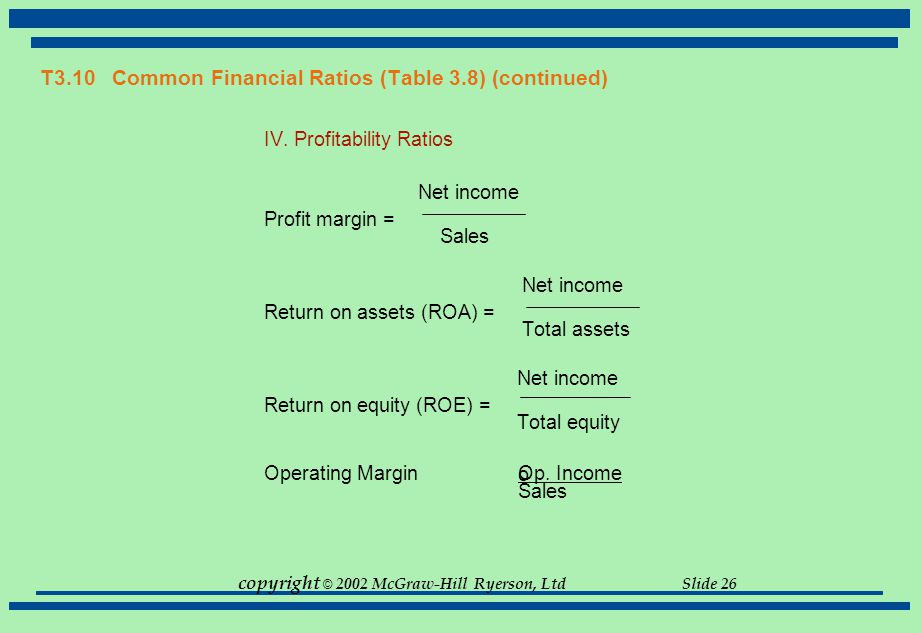 T3.10 Common Financial Ratios (Table 3.8) (continued)