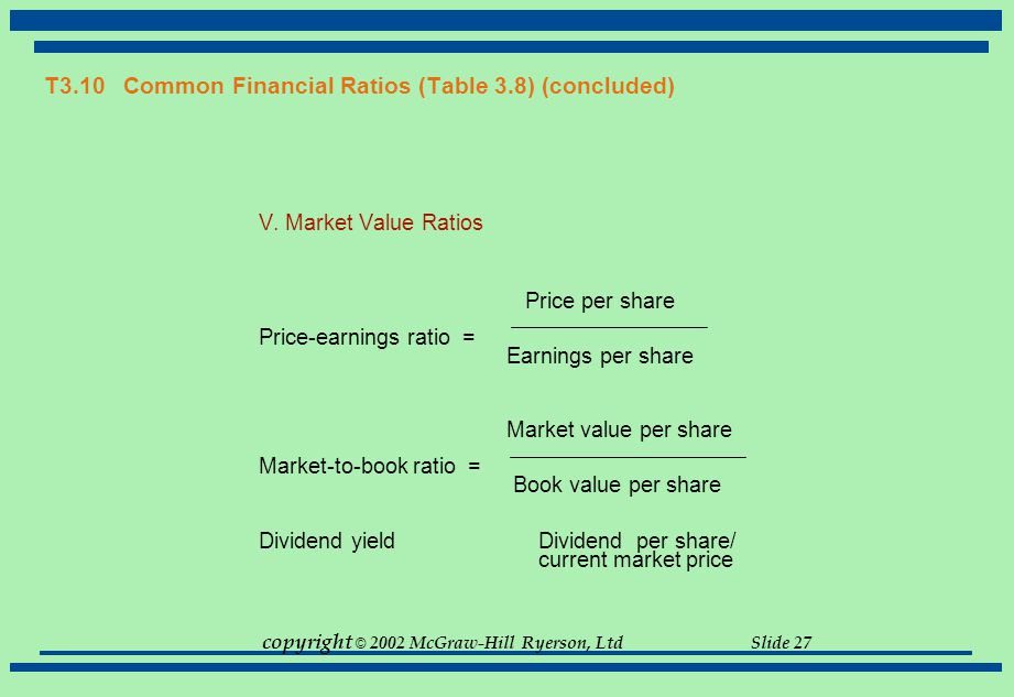 T3.10 Common Financial Ratios (Table 3.8) (concluded)