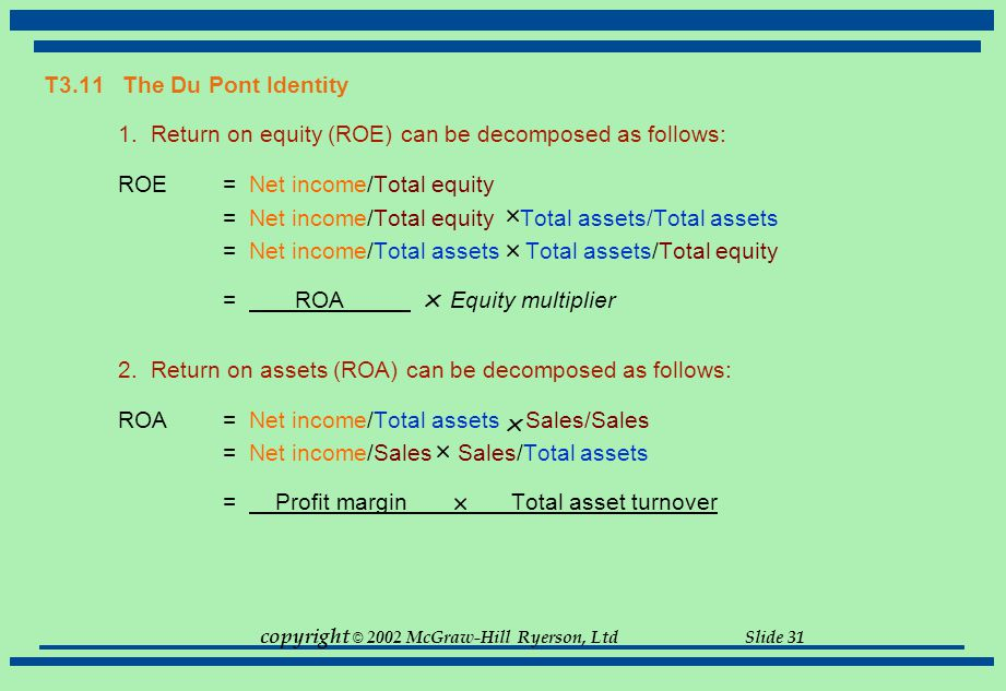 T3.11 The Du Pont Identity 1. Return on equity (ROE) can be decomposed as follows: