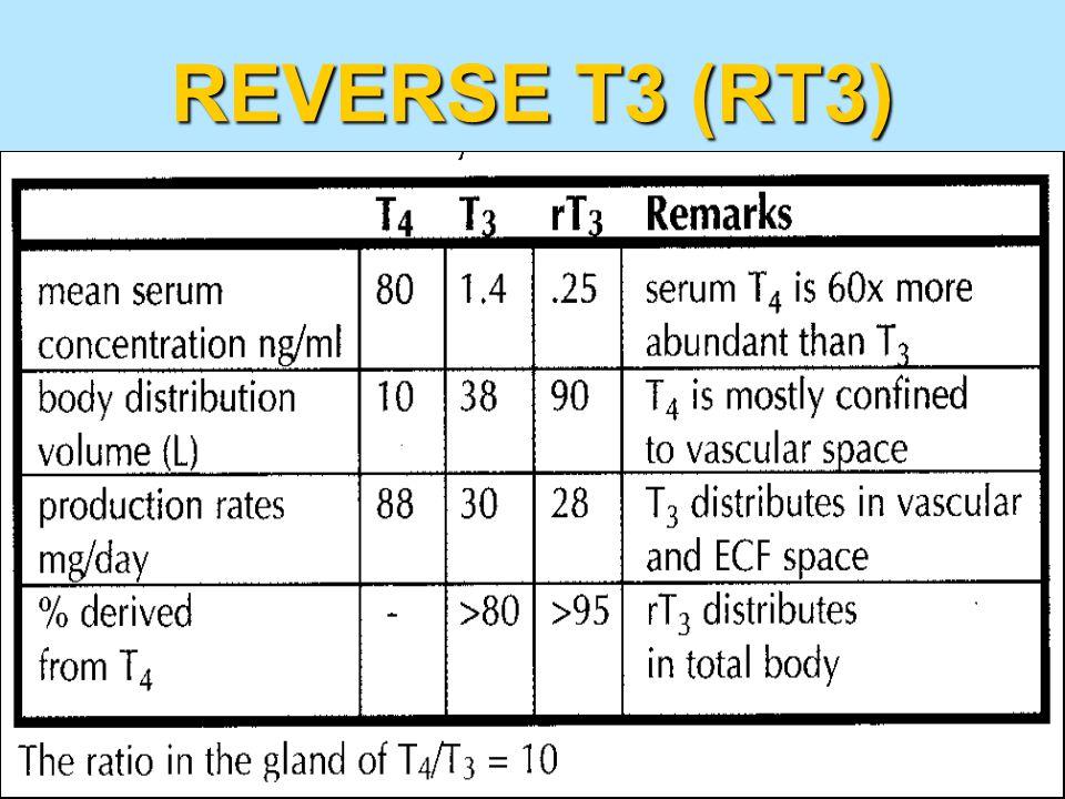 REVERSE T3 (RT3)