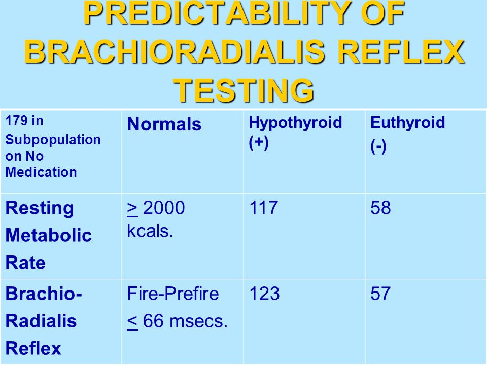 PREDICTABILITY OF BRACHIORADIALIS REFLEX TESTING