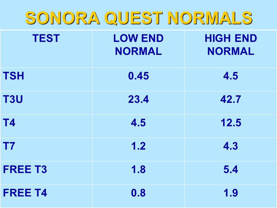 SONORA QUEST NORMALS TEST LOW END NORMAL HIGH END NORMAL TSH 0.45 4.5