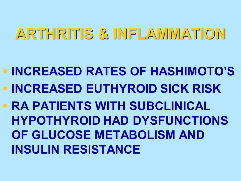 ARTHRITIS & INFLAMMATION