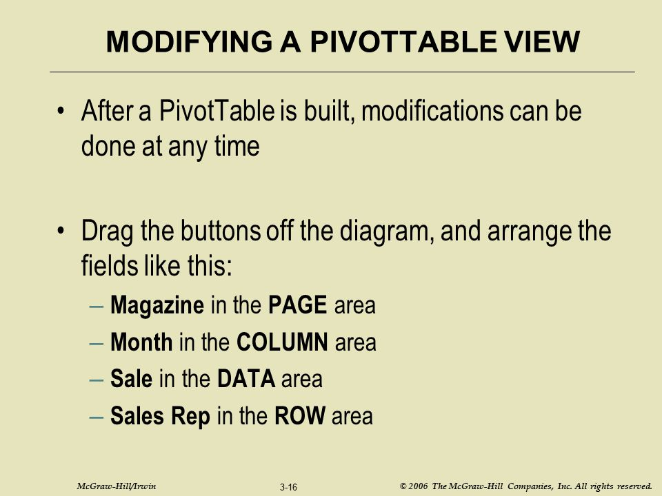 MODIFYING A PIVOTTABLE VIEW