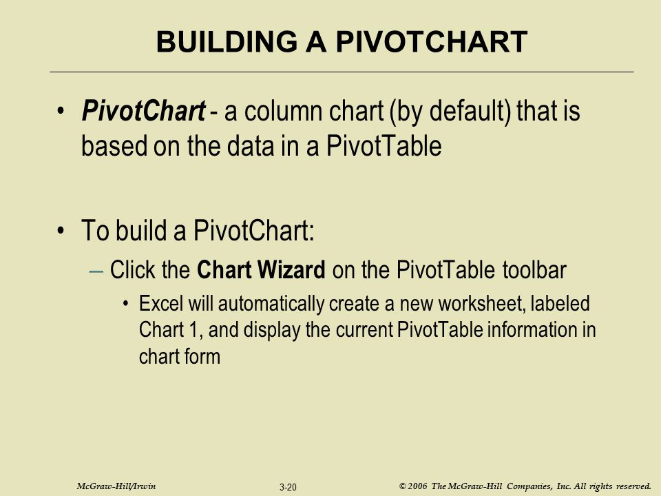 BUILDING A PIVOTCHART PivotChart - a column chart (by default) that is based on the data in a PivotTable.