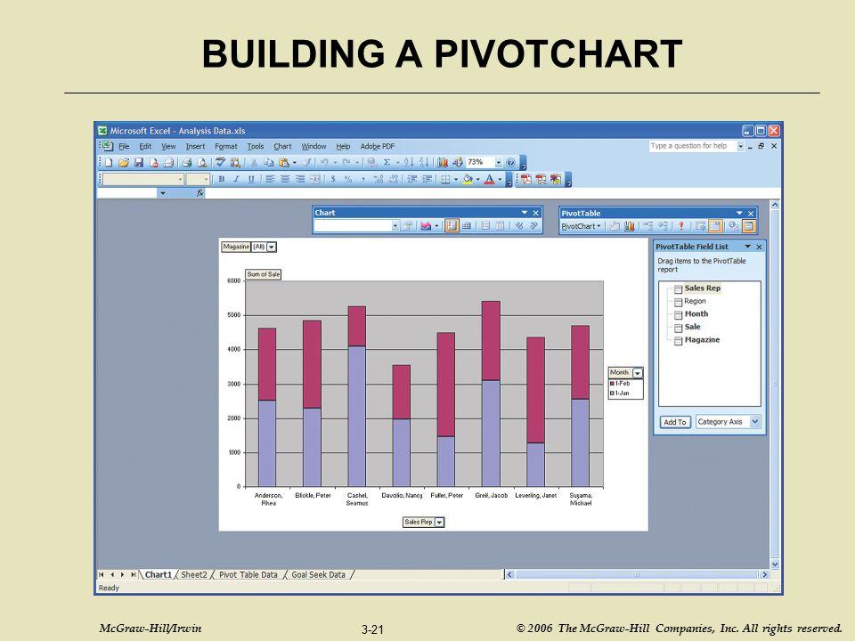BUILDING A PIVOTCHART