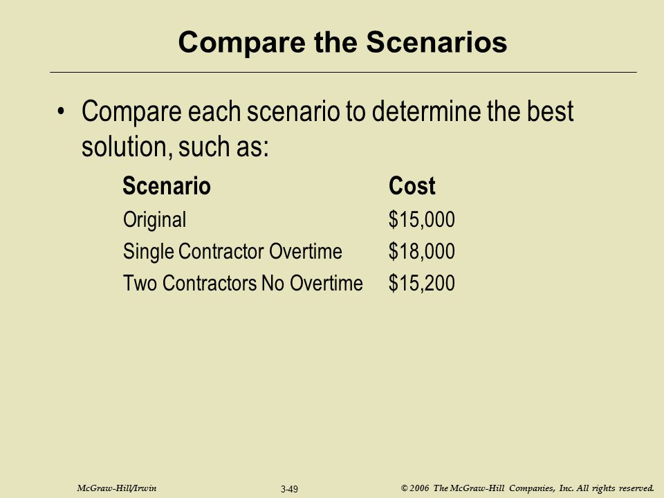 Compare each scenario to determine the best solution, such as: