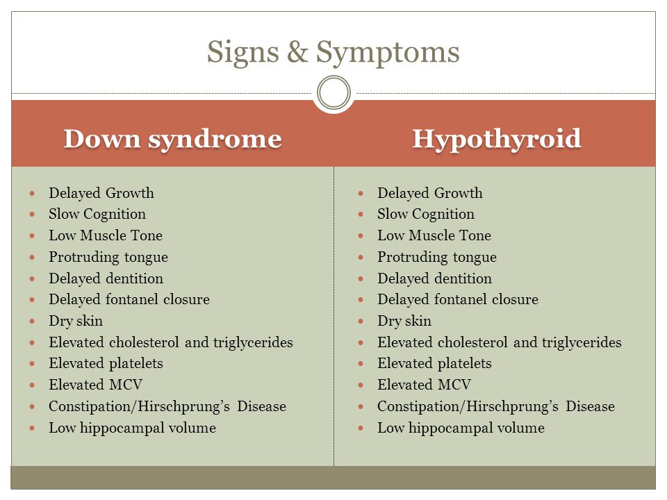 Signs & Symptoms Down syndrome Hypothyroid Delayed Growth