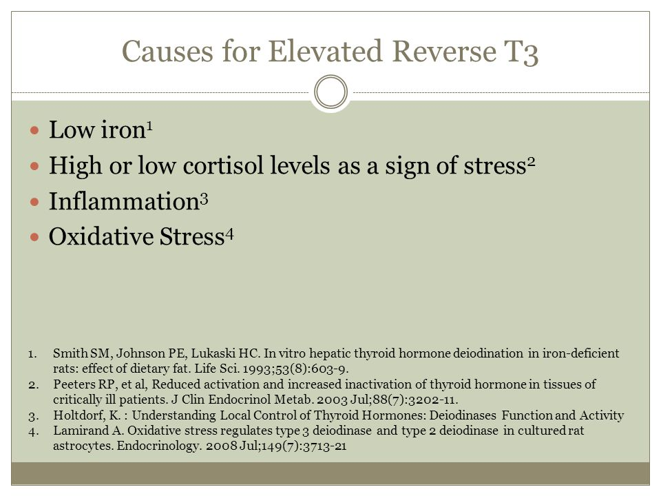Causes for Elevated Reverse T3