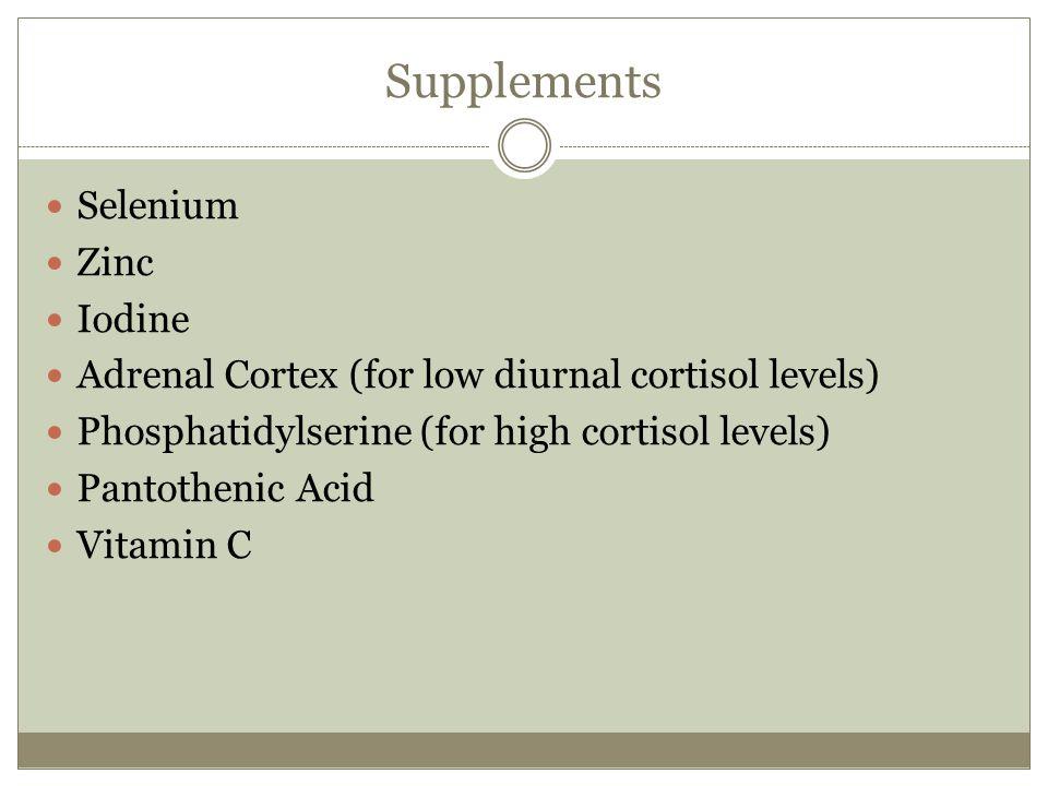 Supplements Selenium Zinc Iodine
