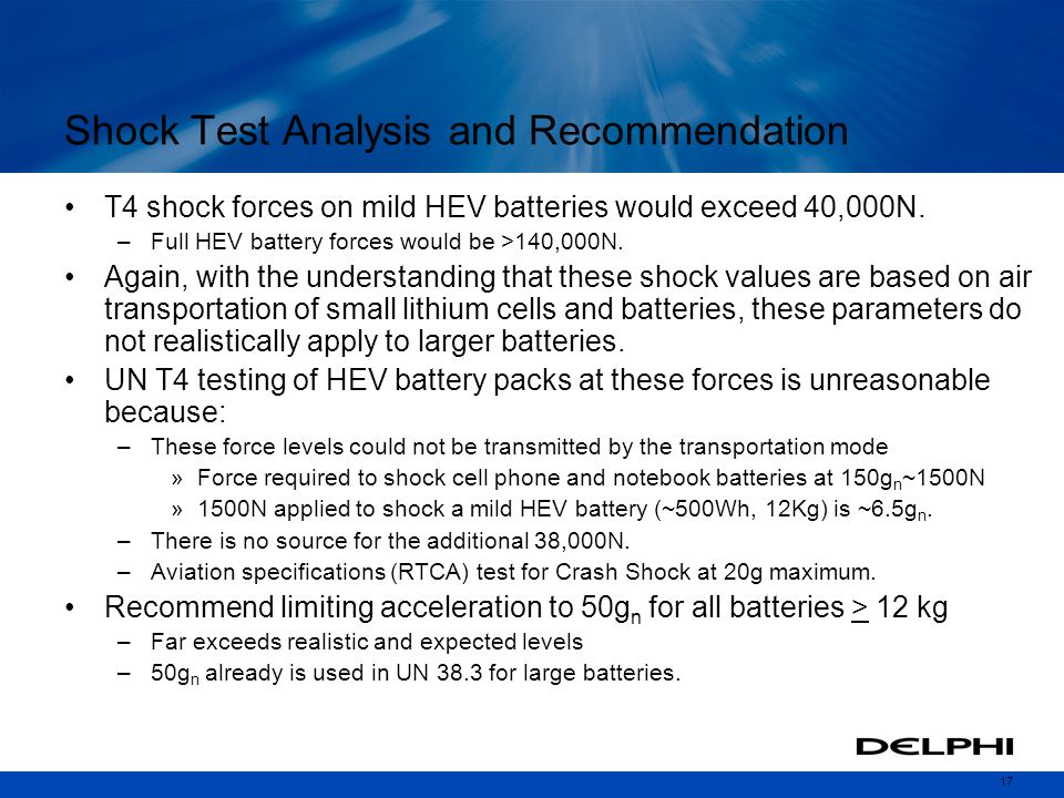 Shock Test Analysis and Recommendation