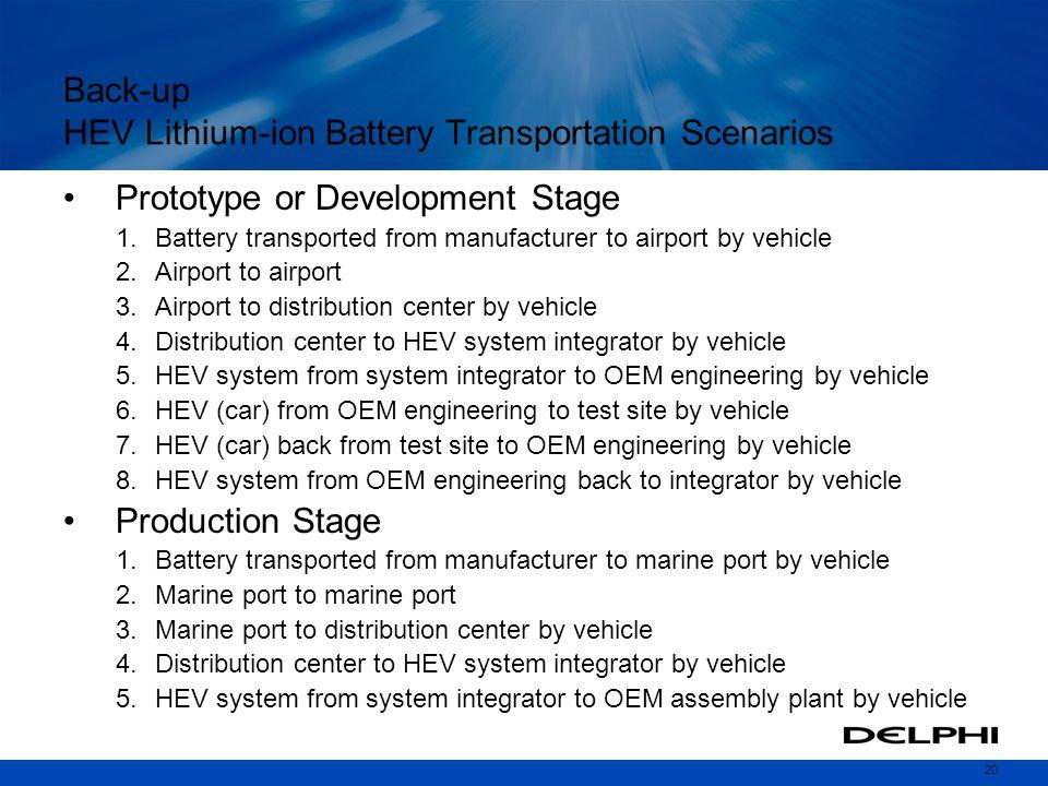 Back-up HEV Lithium-ion Battery Transportation Scenarios