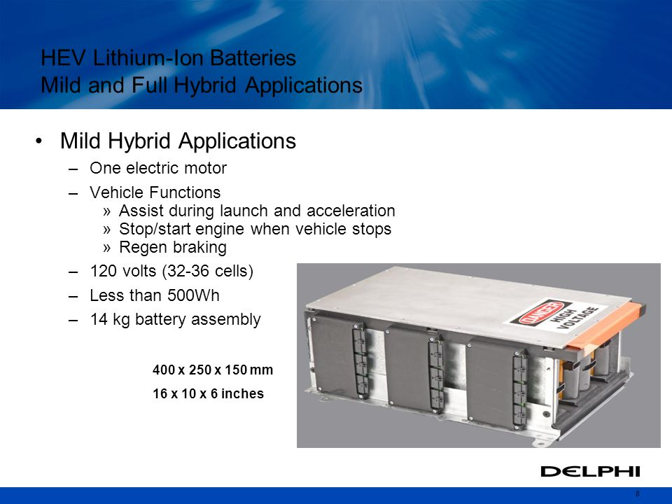 HEV Lithium-Ion Batteries Mild and Full Hybrid Applications