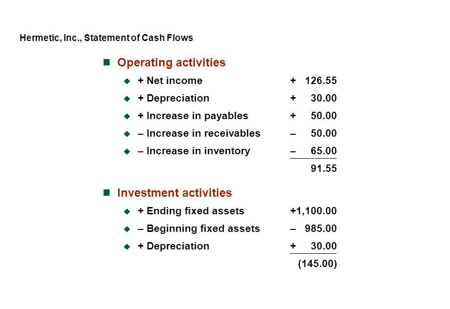 Hermetic, Inc., Statement of Cash Flows