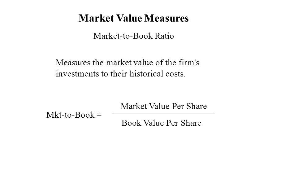 Market Value Measures Market-to-Book Ratio