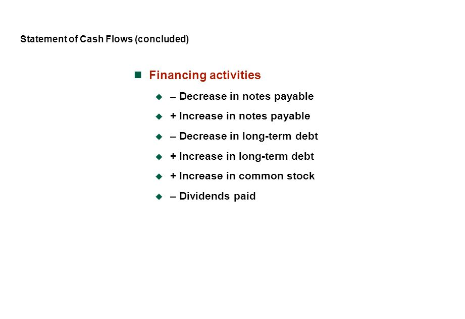 Statement of Cash Flows (concluded)