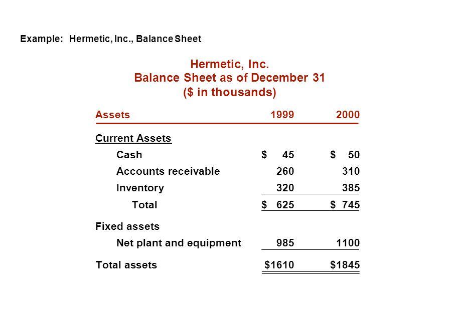 Example: Hermetic, Inc., Balance Sheet