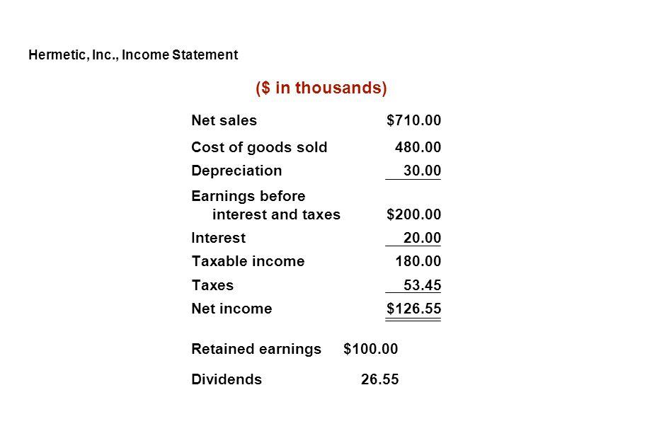 Hermetic, Inc., Income Statement