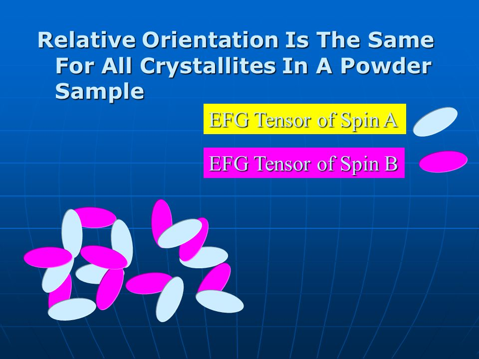 Relative Orientation Is The Same For All Crystallites In A Powder Sample